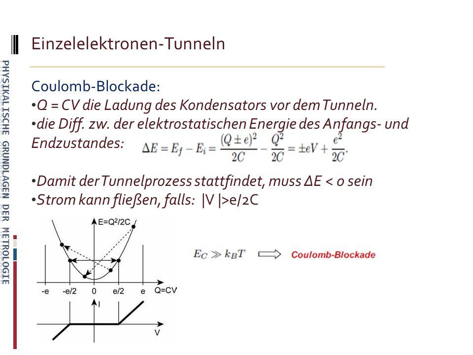 Einzelelektronen-Tunneln Coulomb-Blockade: Q = CV die Ladung des Kondensators vor dem Tunneln.