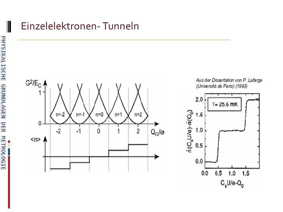 Einzelelektronen- Tunneln