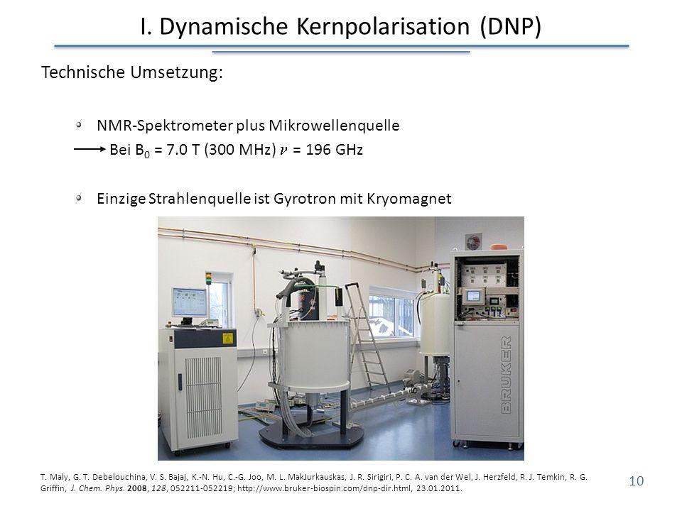 I. Dynamische Kernpolarisation (DNP) Technische Umsetzung: NMR-Spektrometer plus Mikrowellenquelle Bei B 0 = 7.0 T (300 MHz) = 196 GHz Einzige Strahle