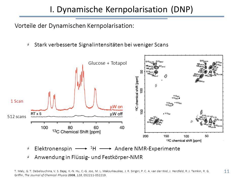I. Dynamische Kernpolarisation (DNP) Vorteile der Dynamischen Kernpolarisation: Stark verbesserte Signalintensitäten bei weniger Scans Elektronenspin