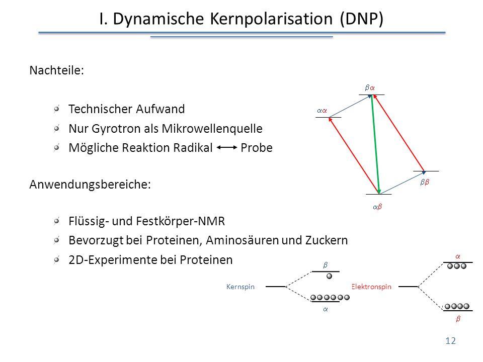 I. Dynamische Kernpolarisation (DNP) Nachteile: Technischer Aufwand Nur Gyrotron als Mikrowellenquelle Mögliche Reaktion Radikal Probe Anwendungsberei