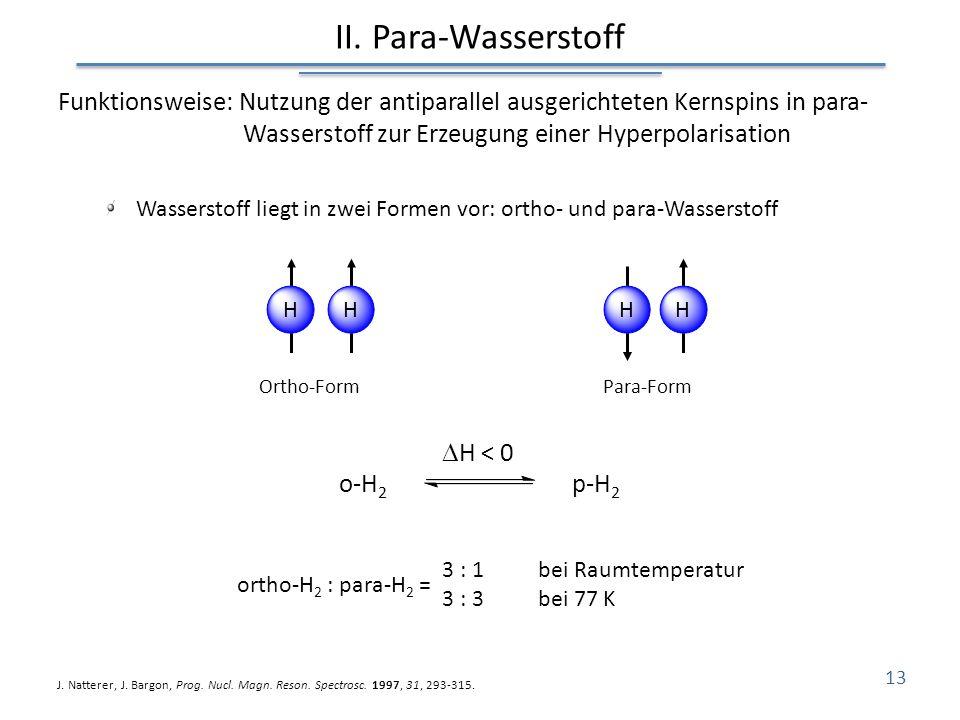 II. Para-Wasserstoff Funktionsweise: Nutzung der antiparallel ausgerichteten Kernspins in para- Wasserstoff zur Erzeugung einer Hyperpolarisation Wass