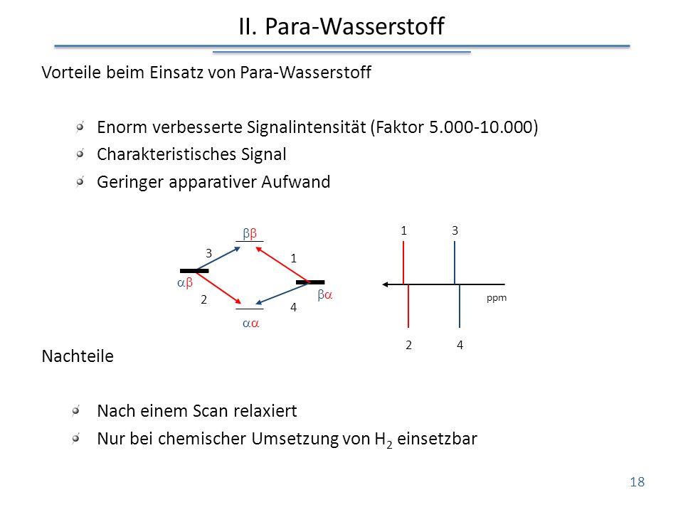 II. Para-Wasserstoff Vorteile beim Einsatz von Para-Wasserstoff Enorm verbesserte Signalintensität (Faktor 5.000-10.000) Charakteristisches Signal Ger