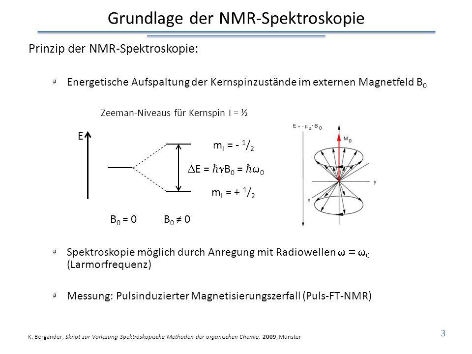Grundlage der NMR-Spektroskopie Prinzip der NMR-Spektroskopie: Energetische Aufspaltung der Kernspinzustände im externen Magnetfeld B 0 Spektroskopie