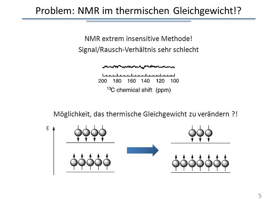 Problem: NMR im thermischen Gleichgewicht!? NMR extrem insensitive Methode! Signal/Rausch-Verhältnis sehr schlecht Möglichkeit, das thermische Gleichg