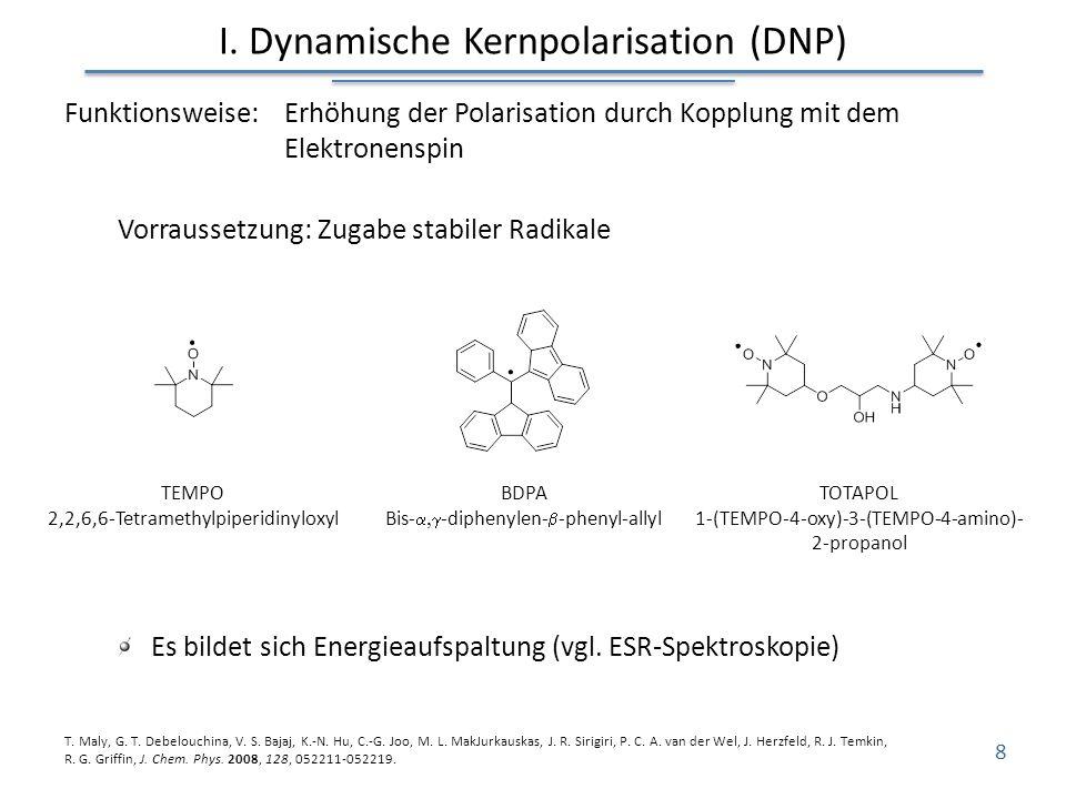 I. Dynamische Kernpolarisation (DNP) Funktionsweise: Erhöhung der Polarisation durch Kopplung mit dem Elektronenspin Vorraussetzung: Zugabe stabiler R