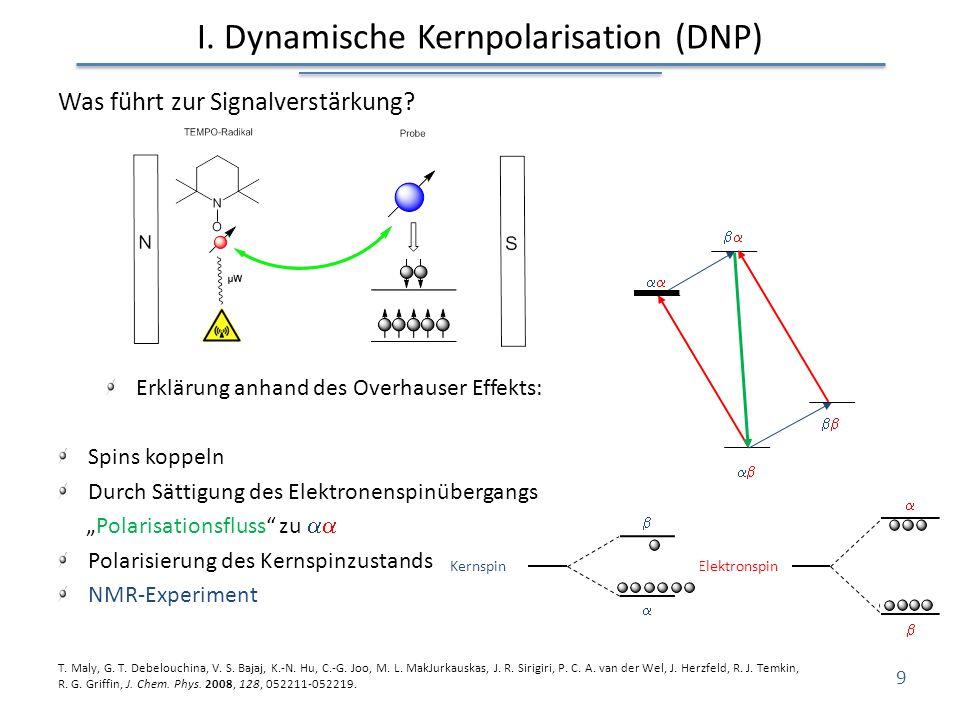 I. Dynamische Kernpolarisation (DNP) Was führt zur Signalverstärkung? Erklärung anhand des Overhauser Effekts: Spins koppeln Durch Sättigung des Elekt
