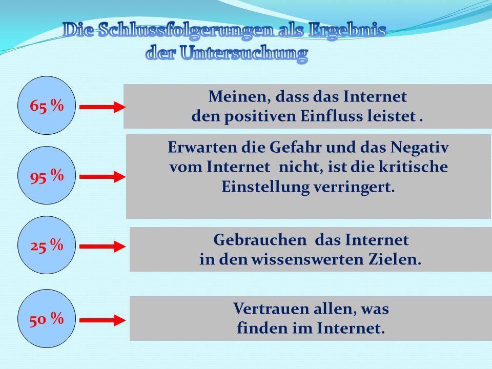 Meinen, dass das Internet den positiven Einfluss leistet. Erwarten die Gefahr und das Negativ vom Internet nicht, ist die kritische Einstellung verrin