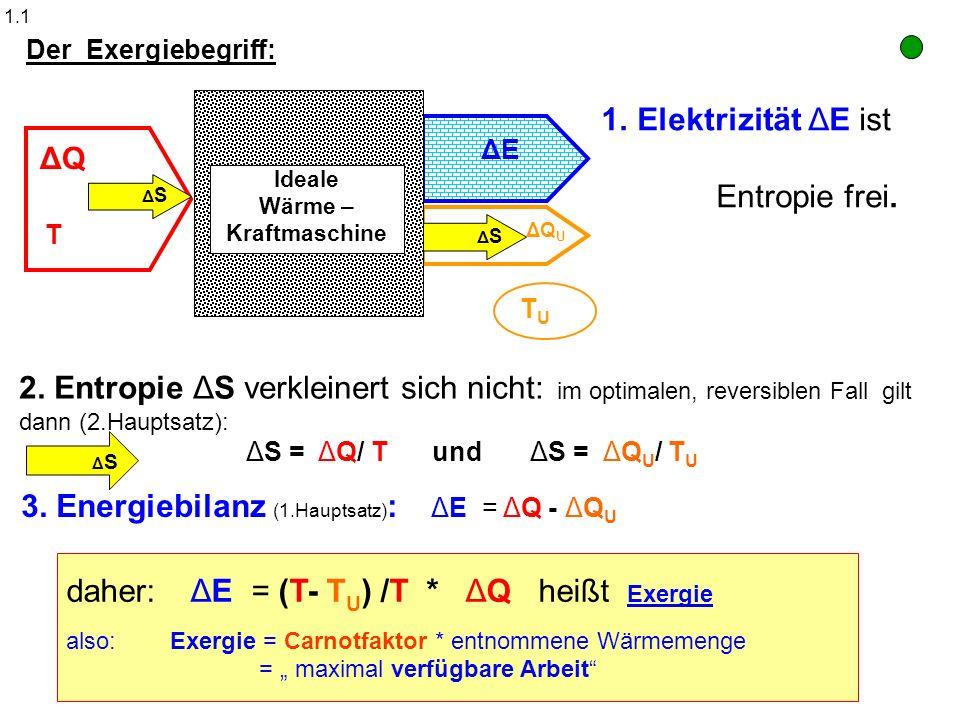 0.0 [ct/kWh] keine Verteuerung, da Erdgassteuer erstattet wird dies sind 0 % Aufschlag auf Heizgaspreis.