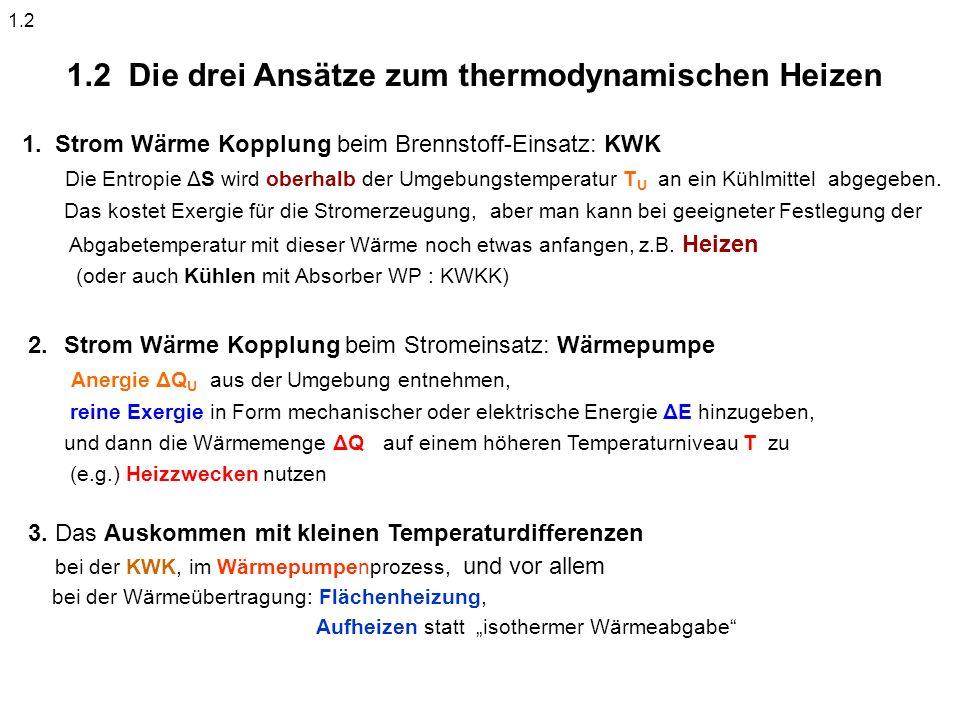 Ideale Wärme Pumpe ΔSΔS ΔQ H ΔQUΔQU ΔE WP ΔSΔS TUTU THTH Ideale Kraft Wärme- Kopplung ΔSΔS ΔQ Δ Q H` ΔE KWK ΔSΔS T T H` 1.