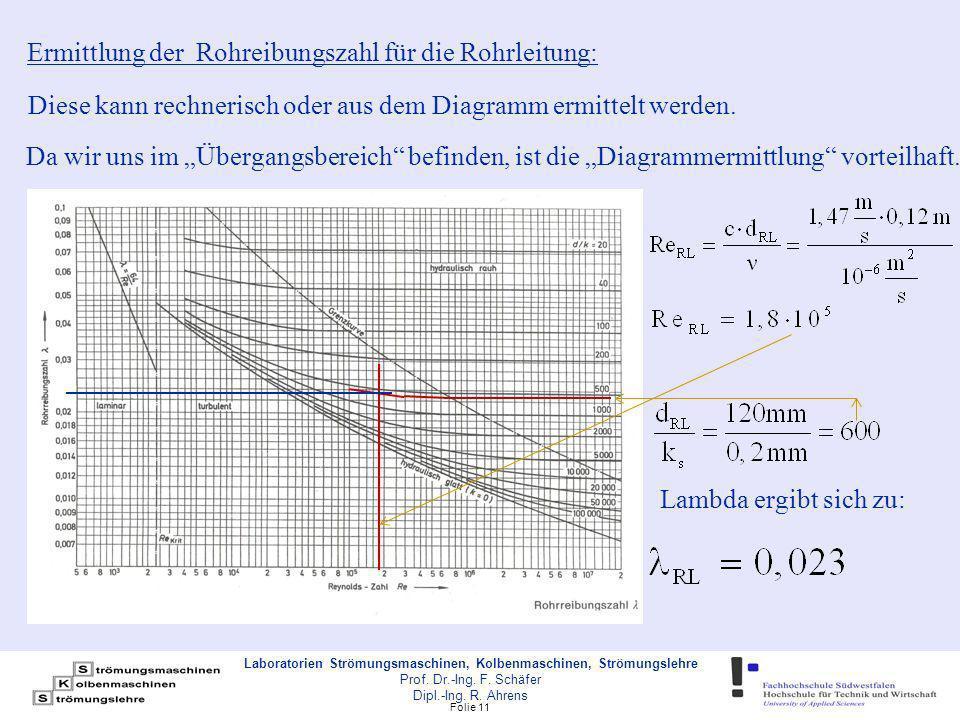 Folie 11 Laboratorien Strömungsmaschinen, Kolbenmaschinen, Strömungslehre Prof.