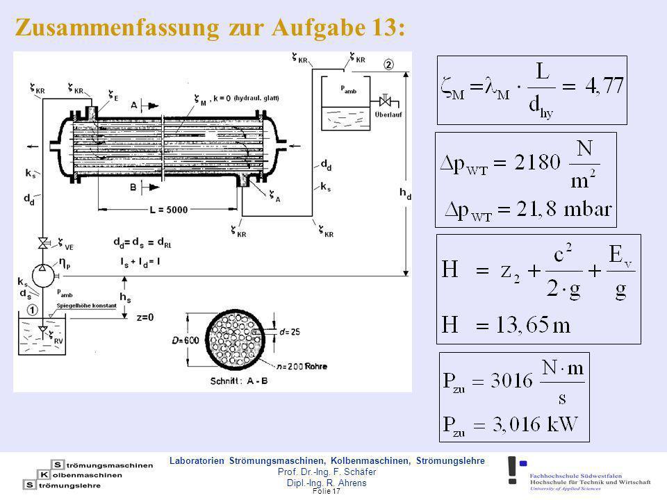 Folie 17 Laboratorien Strömungsmaschinen, Kolbenmaschinen, Strömungslehre Prof.