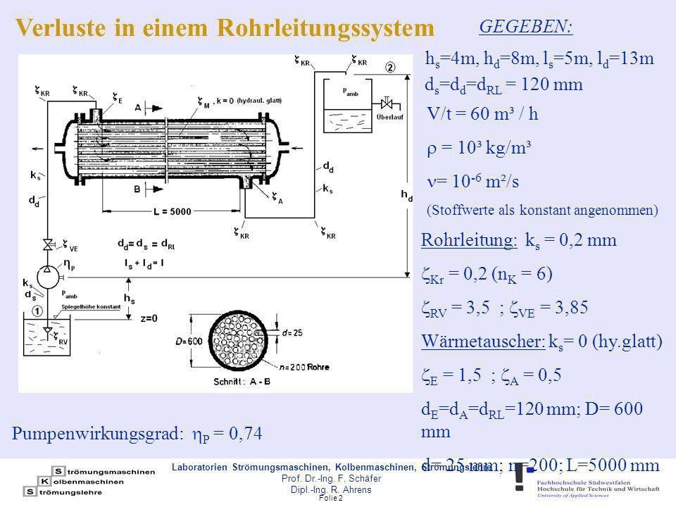 Folie 13 Laboratorien Strömungsmaschinen, Kolbenmaschinen, Strömungslehre Prof.