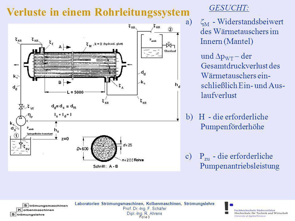 Folie 14 Laboratorien Strömungsmaschinen, Kolbenmaschinen, Strömungslehre Prof.