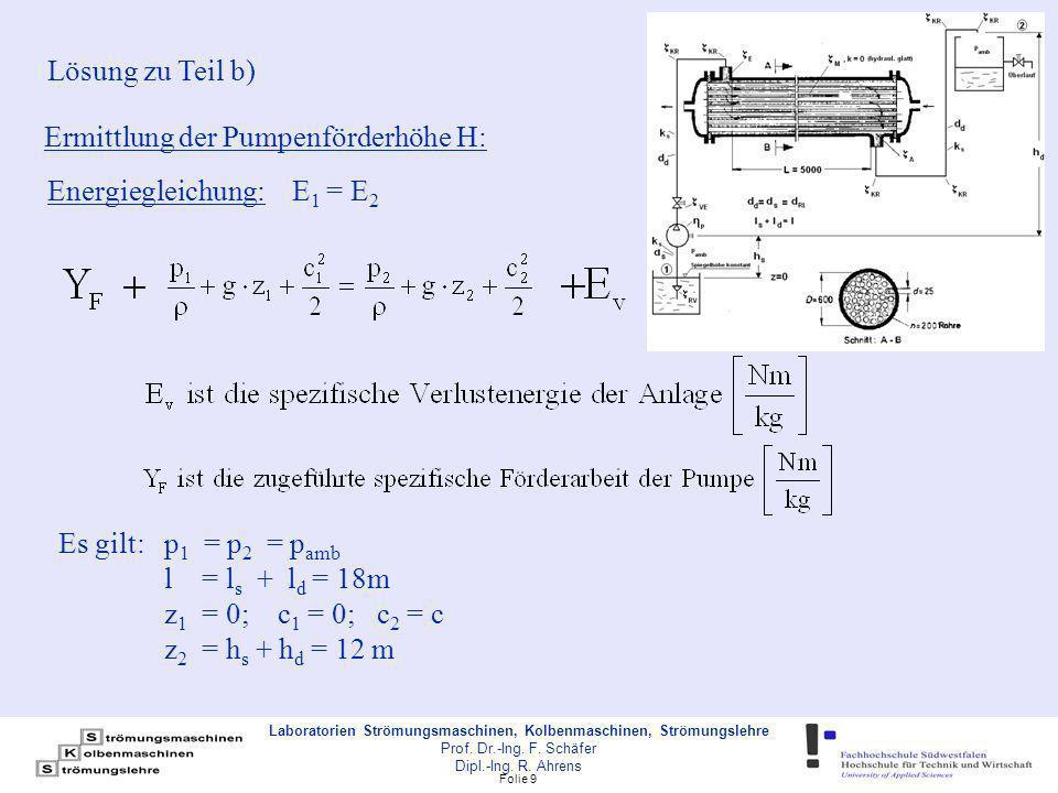 Folie 10 Laboratorien Strömungsmaschinen, Kolbenmaschinen, Strömungslehre Prof.