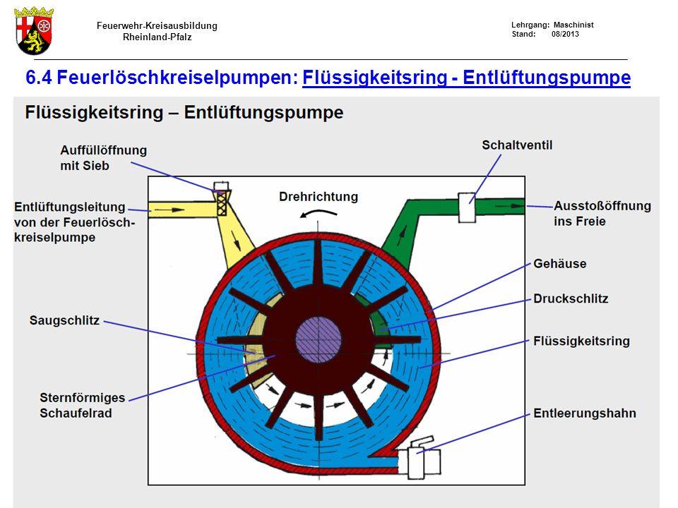 Feuerwehr-Kreisausbildung Rheinland-Pfalz Lehrgang: Maschinist Stand: 08/2013 6.4 Feuerlöschkreiselpumpen: Flüssigkeitsring - Entlüftungspumpe