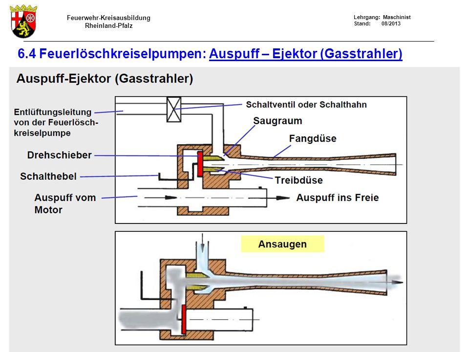 Feuerwehr-Kreisausbildung Rheinland-Pfalz Lehrgang: Maschinist Stand: 08/2013 6.4 Feuerlöschkreiselpumpen: Auspuff – Ejektor (Gasstrahler)