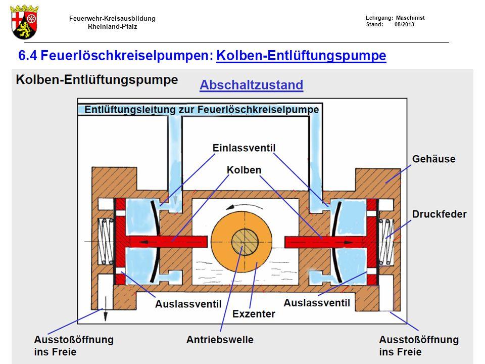 Feuerwehr-Kreisausbildung Rheinland-Pfalz Lehrgang: Maschinist Stand: 08/2013 6.4 Feuerlöschkreiselpumpen: Kolben-Entlüftungspumpe