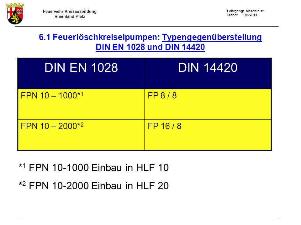 Feuerwehr-Kreisausbildung Rheinland-Pfalz Lehrgang: Maschinist Stand: 08/2013 6.1 Feuerlöschkreiselpumpen: Typengegenüberstellung DIN EN 1028 und DIN