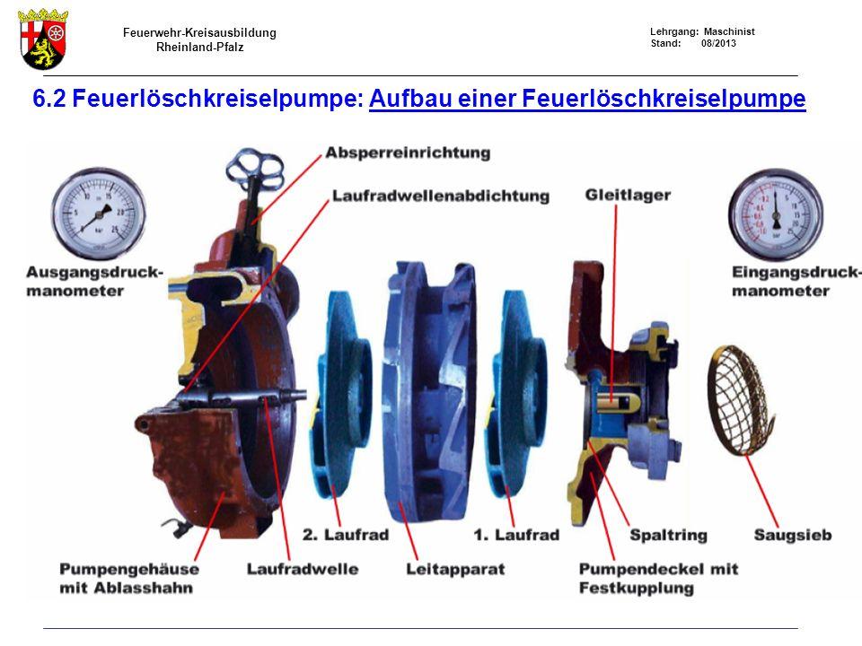 Feuerwehr-Kreisausbildung Rheinland-Pfalz Lehrgang: Maschinist Stand: 08/2013 6.2 Feuerlöschkreiselpumpe: Aufbau einer Feuerlöschkreiselpumpe