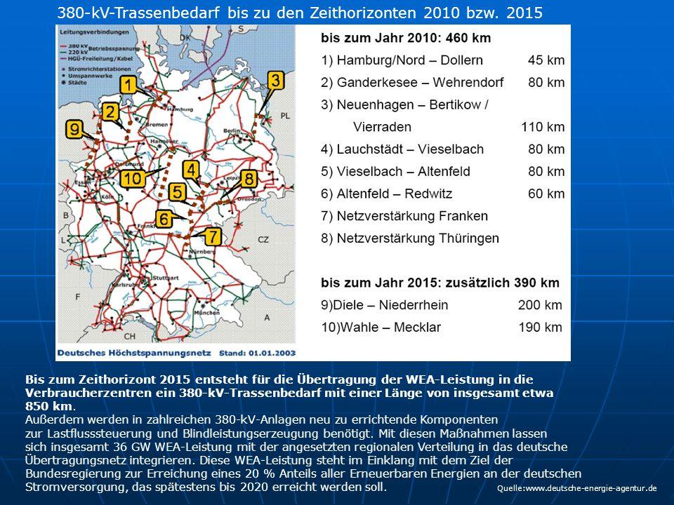380-kV-Trassenbedarf bis zu den Zeithorizonten 2010 bzw. 2015 Bis zum Zeithorizont 2015 entsteht für die Übertragung der WEA-Leistung in die Verbrauch