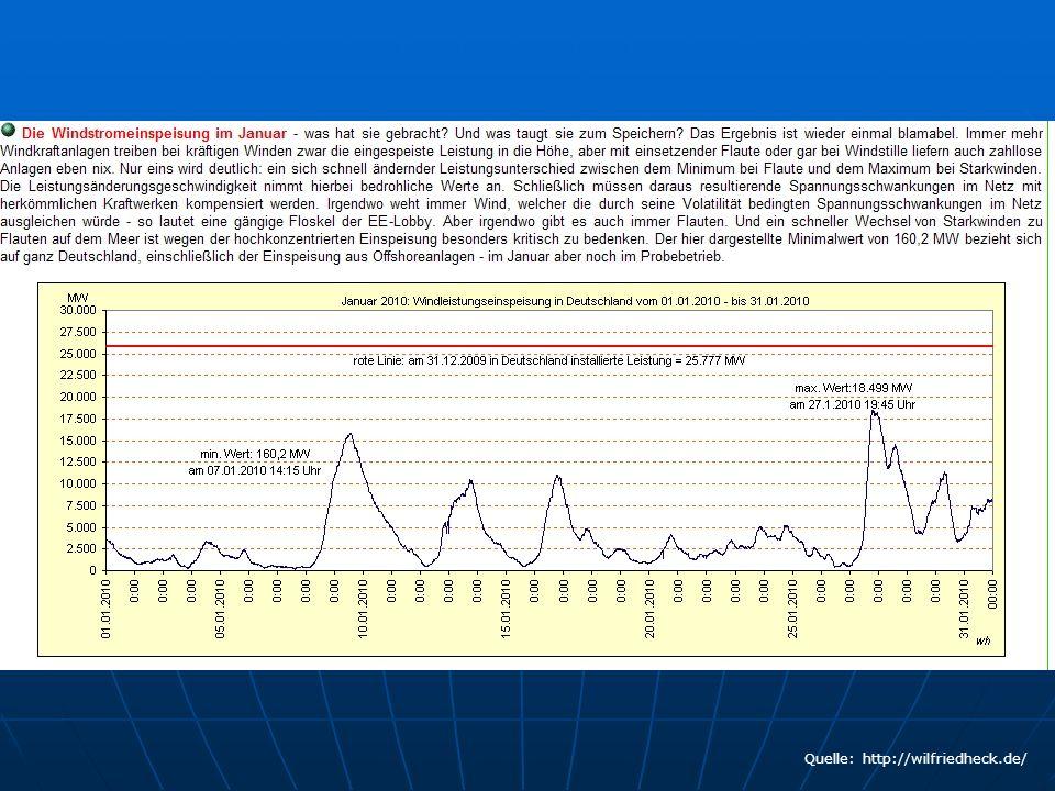 Windenergie-Nutzung – Stand Oktober 2010 Ende Oktober betrug die installierte Leistung aller Anlagen in Deutschland 26.195 MW.