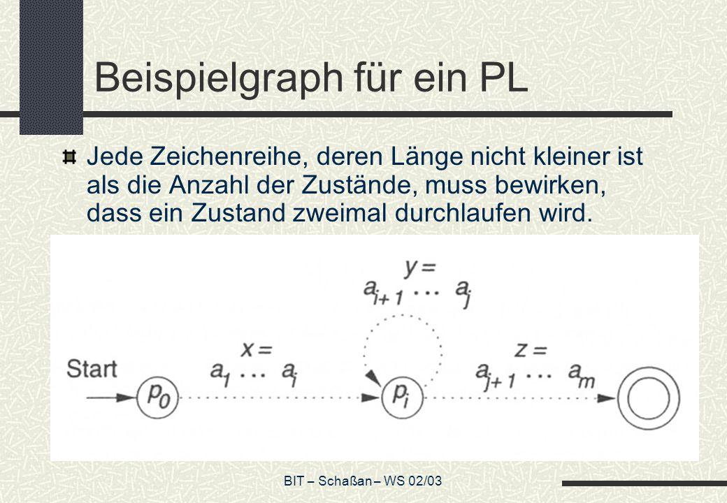 BIT – Schaßan – WS 02/03 Beispielgraph für ein PL Jede Zeichenreihe, deren Länge nicht kleiner ist als die Anzahl der Zustände, muss bewirken, dass ein Zustand zweimal durchlaufen wird.