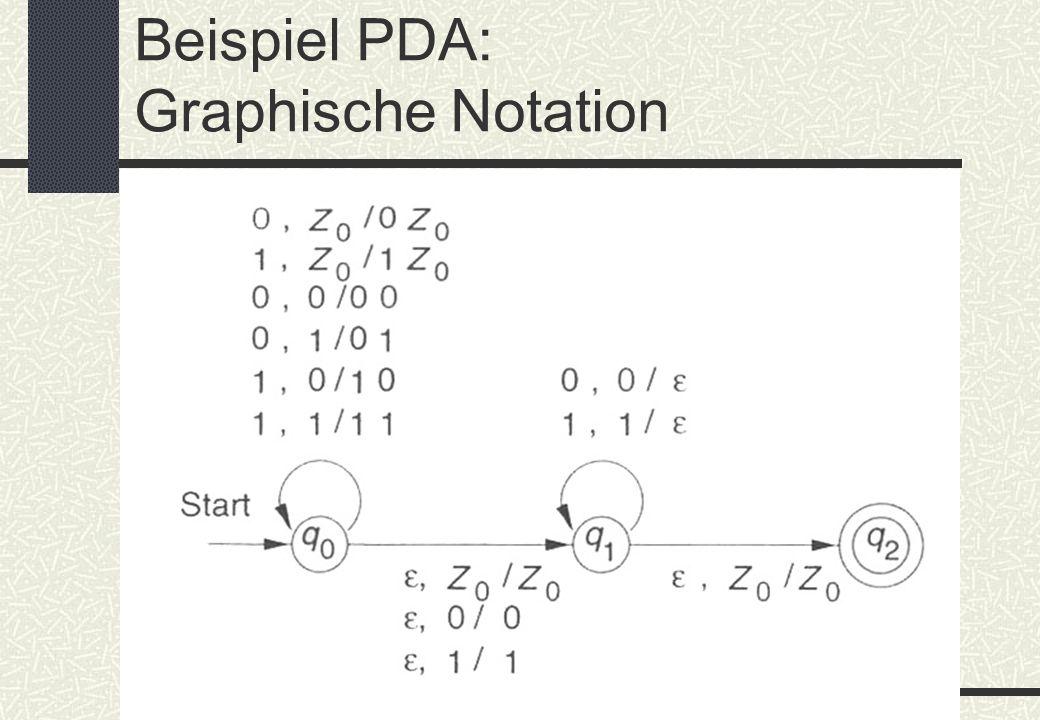 BIT – Schaßan – WS 02/03 Beispiel PDA: Graphische Notation