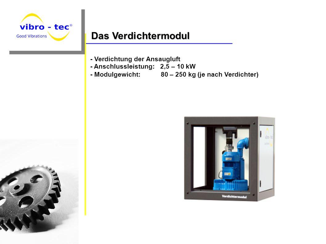 - Verdichtung der Ansaugluft - Anschlussleistung: 2,5 – 10 kW - Modulgewicht: 80 – 250 kg (je nach Verdichter) Das Verdichtermodul