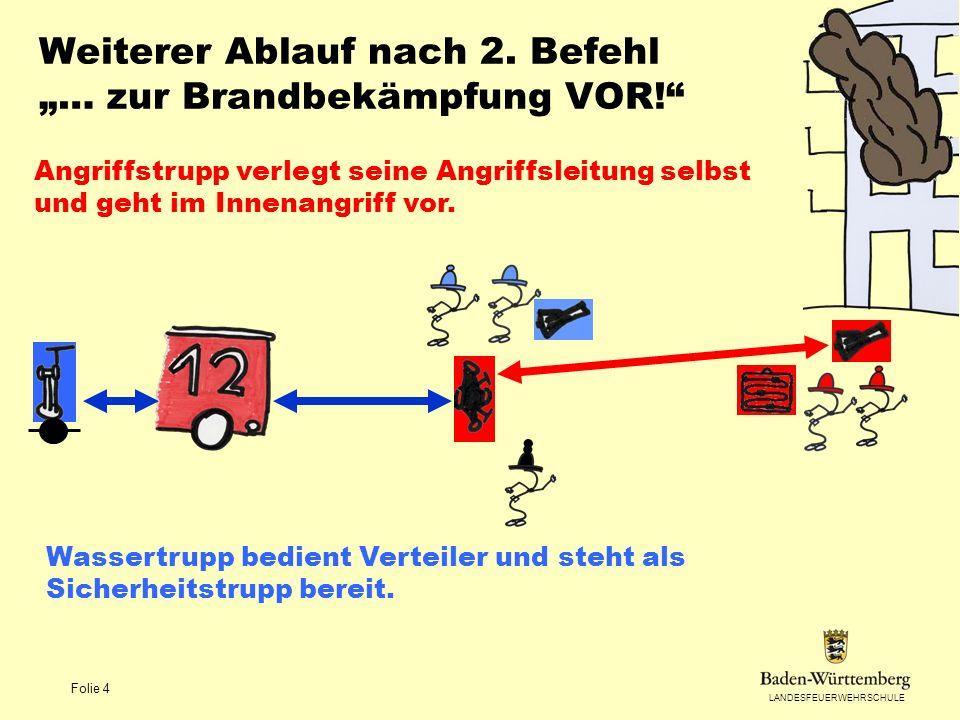 LANDESFEUERWEHRSCHULE Folie 4 Weiterer Ablauf nach 2. Befehl … zur Brandbekämpfung VOR! Angriffstrupp verlegt seine Angriffsleitung selbst und geht im