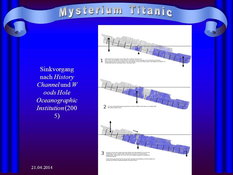 21.04.2014 Sinkvorgang nach History Channel und W oods Hole Oceanographic Institution (200 5)