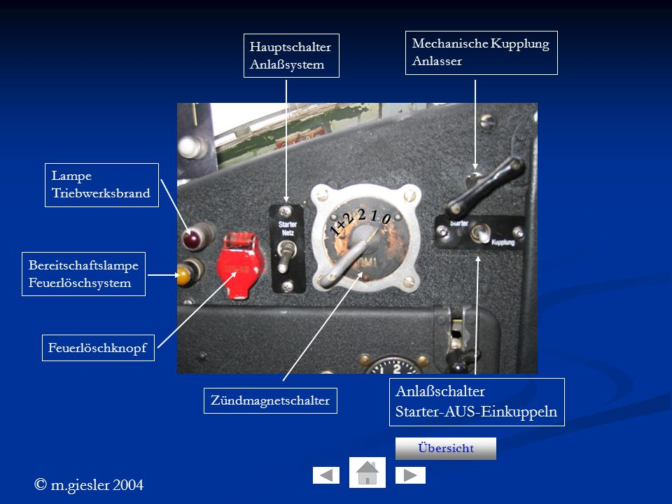 © m.giesler 2004 anlasser Übersicht Lampe Triebwerksbrand Bereitschaftslampe Feuerlöschsystem Feuerlöschknopf Hauptschalter Anlaßsystem Mechanische Ku
