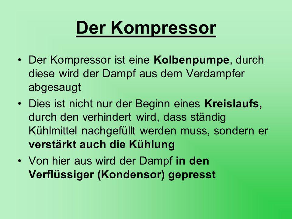 Der Kompressor Der Kompressor ist eine Kolbenpumpe, durch diese wird der Dampf aus dem Verdampfer abgesaugt Dies ist nicht nur der Beginn eines Kreisl