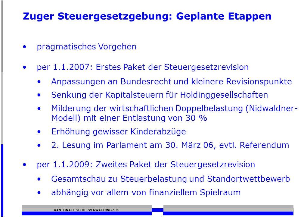 KANTONALE STEUERVERWALTUNG ZUG Zuger Steuergesetzgebung: Geplante Etappen pragmatisches Vorgehen per 1.1.2007: Erstes Paket der Steuergesetzrevision A
