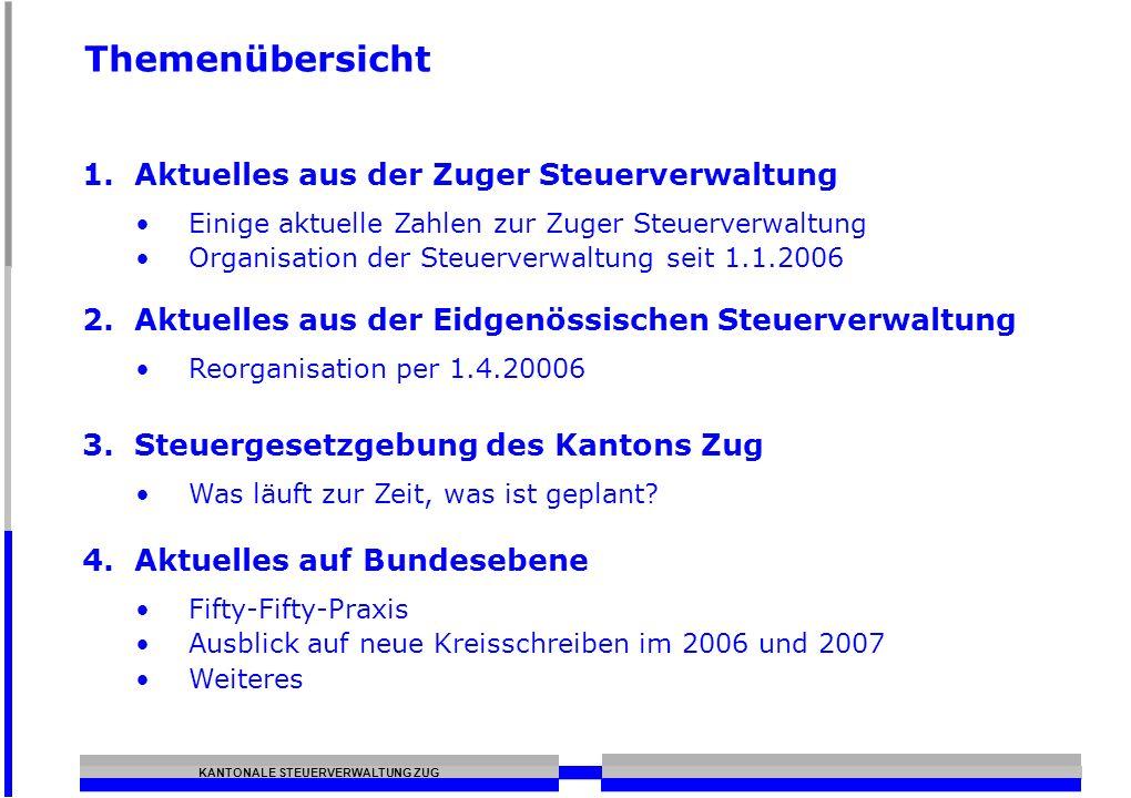 KANTONALE STEUERVERWALTUNG ZUG Themenübersicht 3.Steuergesetzgebung des Kantons Zug Was läuft zur Zeit, was ist geplant? 1.Aktuelles aus der Zuger Ste