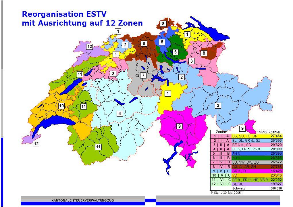 KANTONALE STEUERVERWALTUNG ZUG 1 2 5 7 8 9 10 11 12 11 9 3 2 1 6 1 1 2 4 3 8 8 Reorganisation ESTV mit Ausrichtung auf 12 Zonen Zonen * MWST-Zahler 1