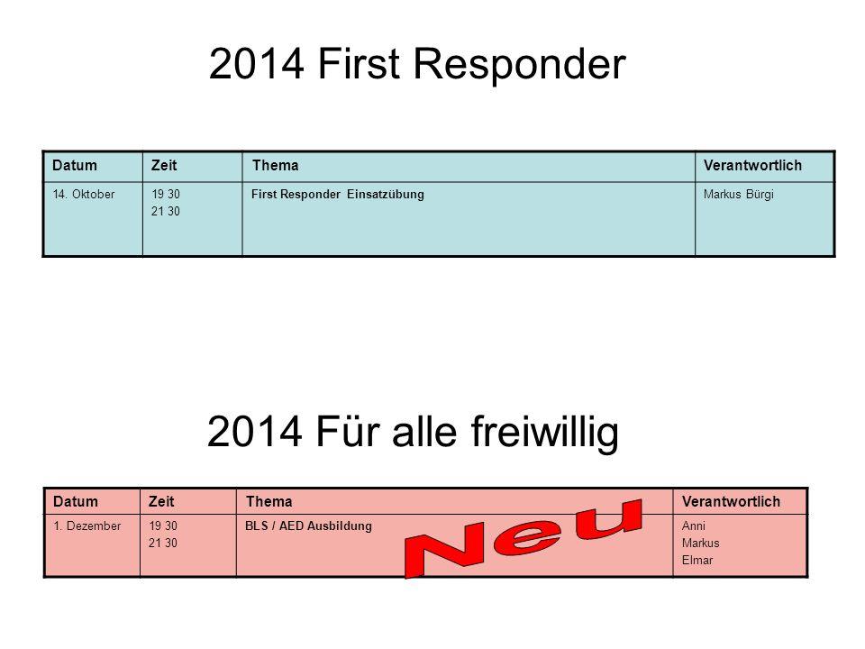 2014 Für alle freiwillig DatumZeitThemaVerantwortlich 1. Dezember19 30 21 30 BLS / AED AusbildungAnni Markus Elmar 2014 First Responder DatumZeitThema