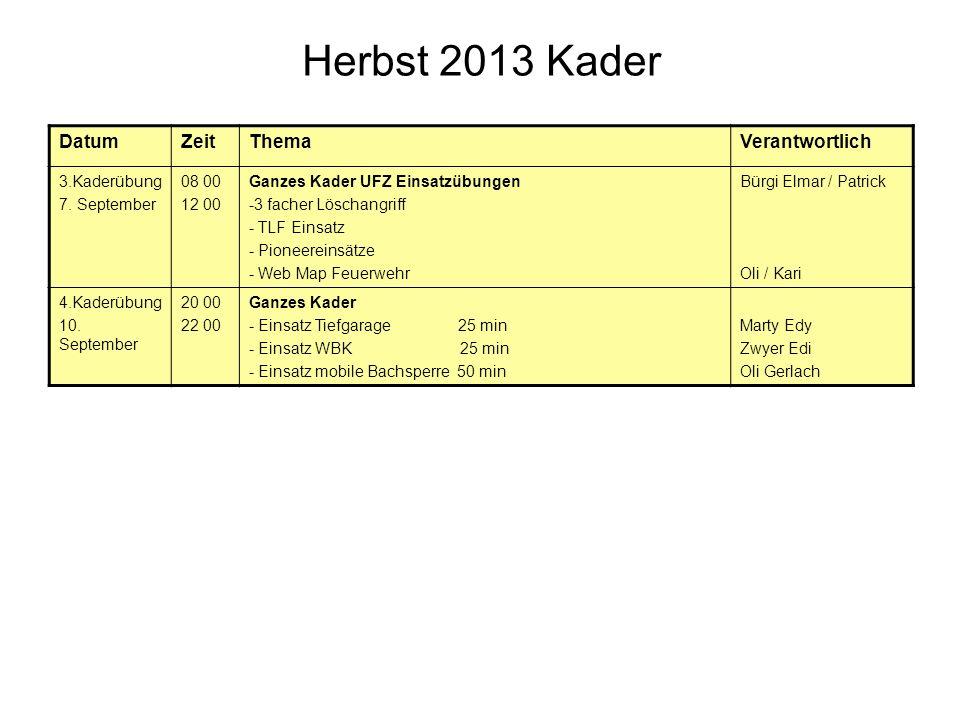 Herbst 2013 Kader DatumZeitThemaVerantwortlich 3.Kaderübung 7.