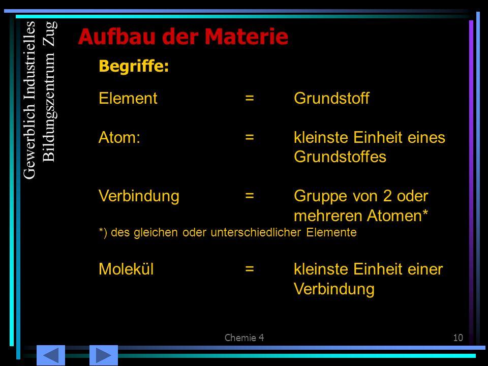 Chemie 410 Begriffe: Element= Grundstoff Atom:= kleinste Einheit eines Grundstoffes Verbindung=Gruppe von 2 oder mehreren Atomen* *) des gleichen oder
