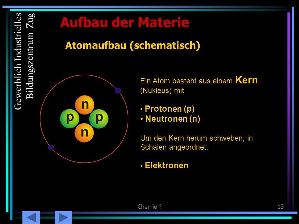 Chemie 413 Atomaufbau (schematisch) Aufbau der Materie Ein Atom besteht aus einem Kern (Nukleus) mit Protonen (p) Neutronen (n) Um den Kern herum schw