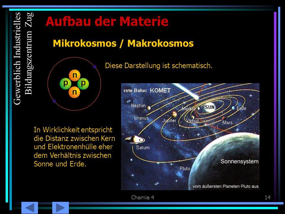 Chemie 414 Mikrokosmos / Makrokosmos Aufbau der Materie Diese Darstellung ist schematisch. In Wirklichkeit entspricht die Distanz zwischen Kern und El