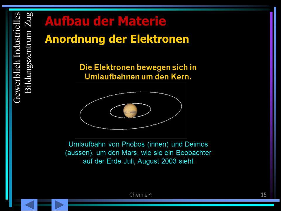 Chemie 415 Anordnung der Elektronen Aufbau der Materie Die Elektronen bewegen sich in Umlaufbahnen um den Kern. Umlaufbahn von Phobos (innen) und Deim