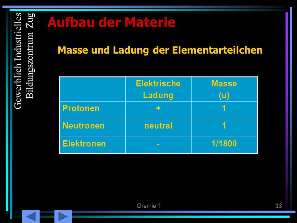 Chemie 418 Masse und Ladung der Elementarteilchen Aufbau der Materie Elektrische Ladung Masse (u) Protonen+1 Neutronenneutral1 Elektronen-1/1800 Gewer