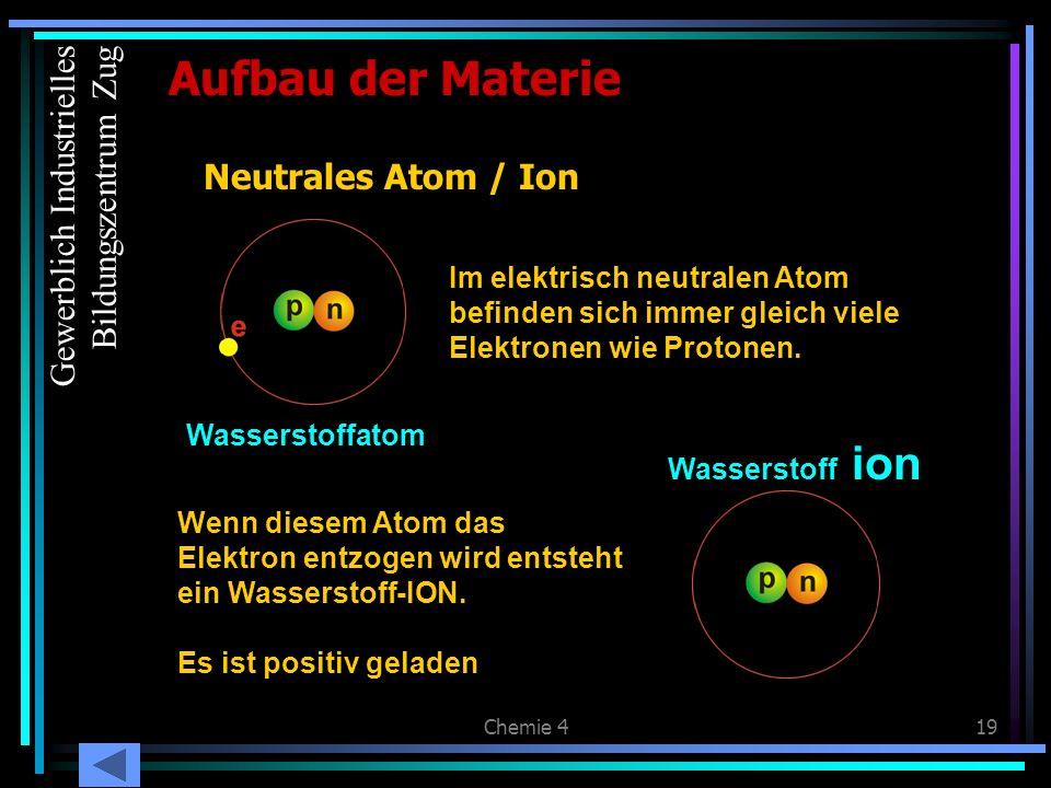 Chemie 419 Aufbau der Materie Neutrales Atom / Ion Im elektrisch neutralen Atom befinden sich immer gleich viele Elektronen wie Protonen. Wasserstoffa
