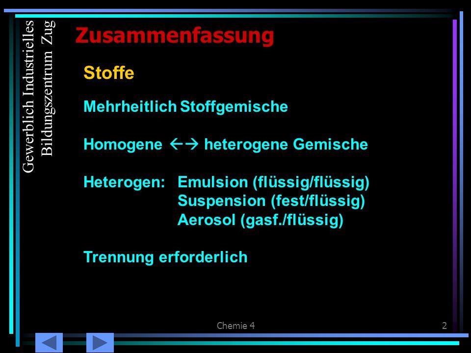 Chemie 42 Zusammenfassung Stoffe Mehrheitlich Stoffgemische Homogene heterogene Gemische Heterogen:Emulsion (flüssig/flüssig) Suspension (fest/flüssig
