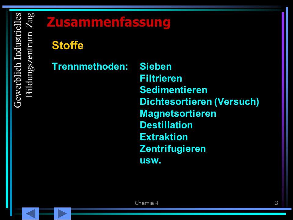 Chemie 43 Zusammenfassung Trennmethoden:Sieben Filtrieren Sedimentieren Dichtesortieren (Versuch) Magnetsortieren Destillation Extraktion Zentrifugier
