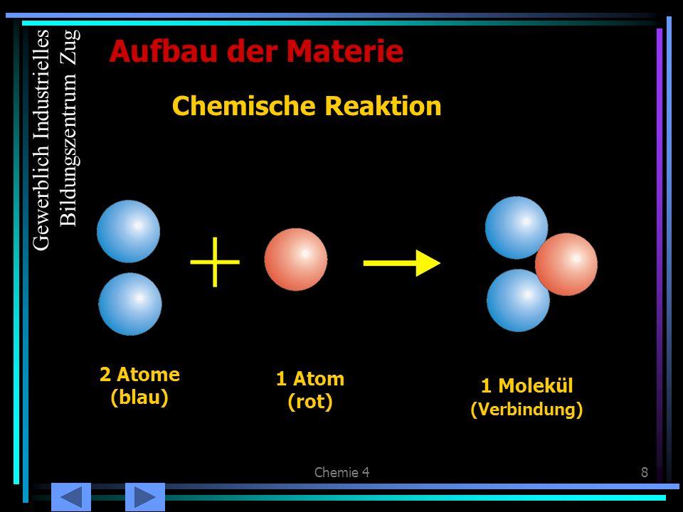 Chemie 48 Chemische Reaktion Aufbau der Materie 1 Atom (rot) 1 Molekül (Verbindung) 2 Atome (blau) Gewerblich Industrielles Bildungszentrum Zug