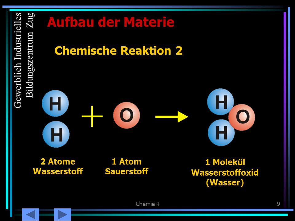 Chemie 410 Begriffe: Element= Grundstoff Atom:= kleinste Einheit eines Grundstoffes Verbindung=Gruppe von 2 oder mehreren Atomen* *) des gleichen oder unterschiedlicher Elemente Molekül=kleinste Einheit einer Verbindung Aufbau der Materie Gewerblich Industrielles Bildungszentrum Zug