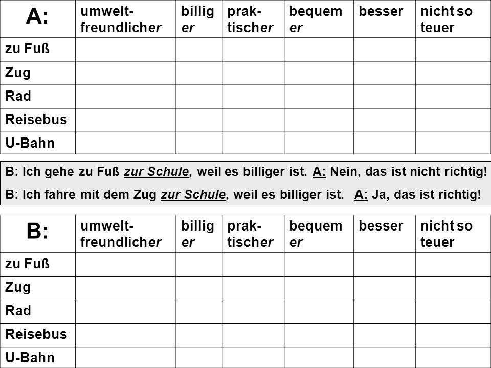 Schreibe die Sätze 1-4 richtig.Erfinde 2 Sätze. (make up 2 sentences) 1.