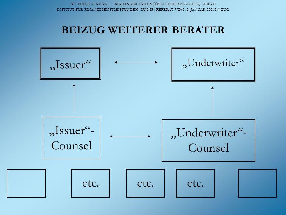 DR. PETER V. KUNZ -- BEGLINGER HOLENSTEIN RECHTSANWÄLTE, ZÜRICH INSTITUT FÜR FINANZDIENSTLEISTUNGEN ZUG IF : REFERAT VOM 13. JANUAR 2001 IN ZUG Issuer